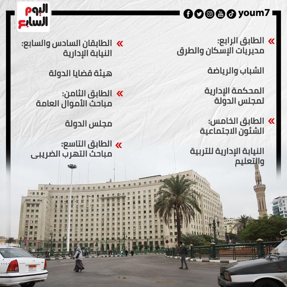 أهم الإدارات المنقولة من مجمع التحرير