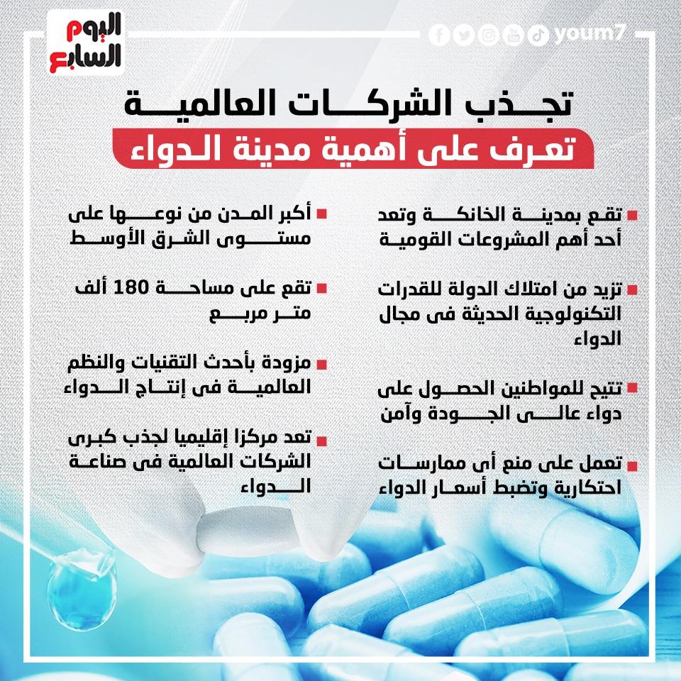 تجذب الشركات العالمية ..تعرف على أهمية مدينة الدواء..