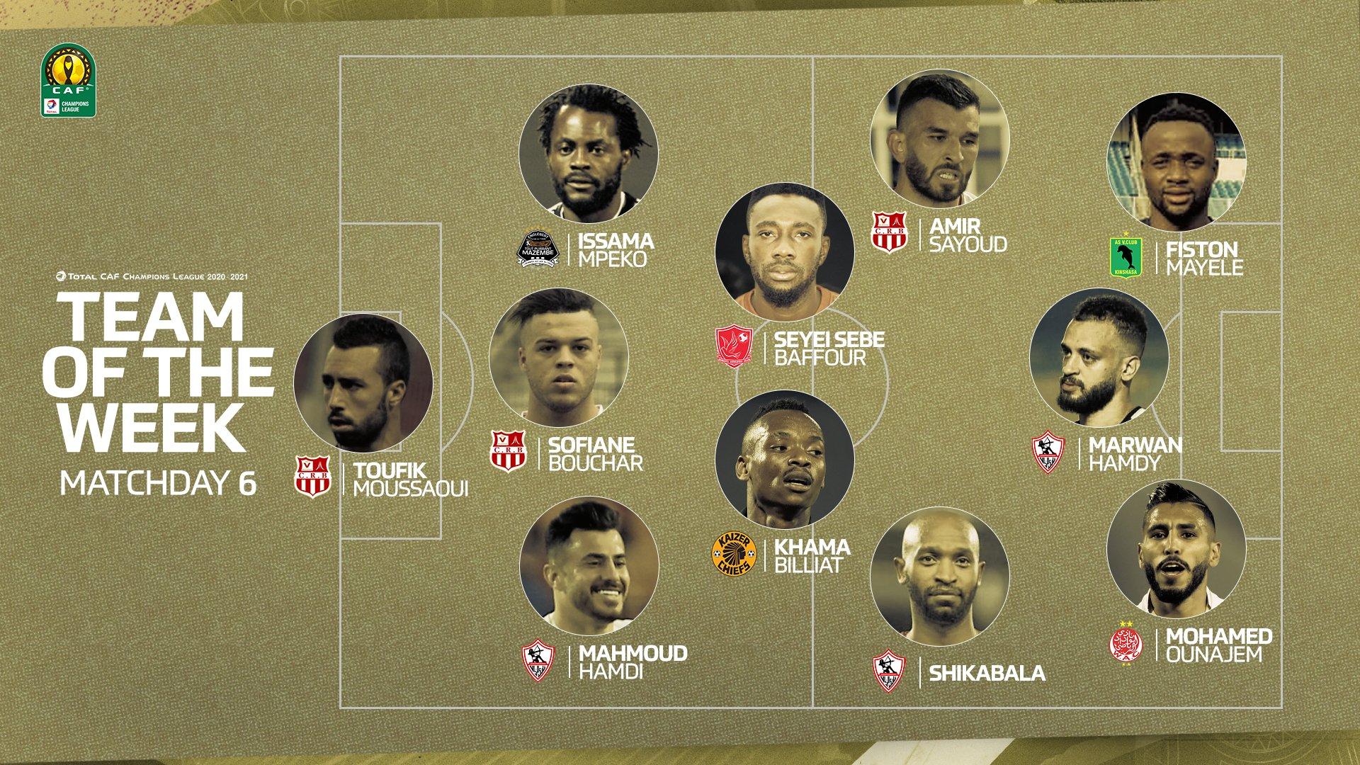 التشكيل المثالي في الجولة الأخيرة بدوري أبطال أفريقيا
