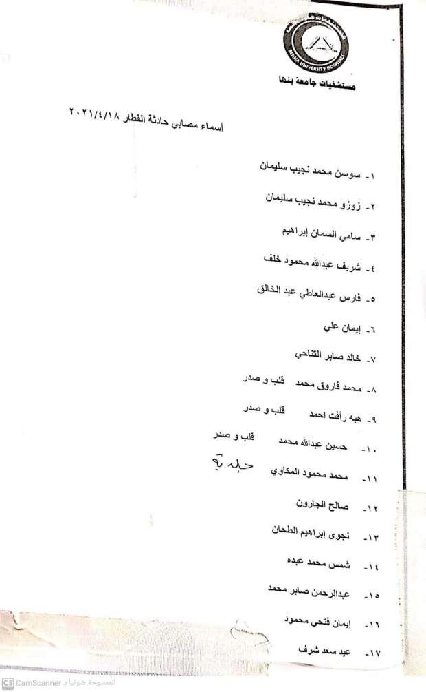 أسماء المصابين فى حادث قطار طوخ  (1)