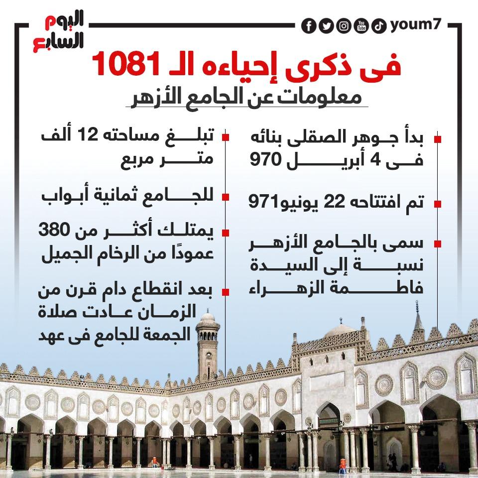 معلومات عن الجامع الأزهر