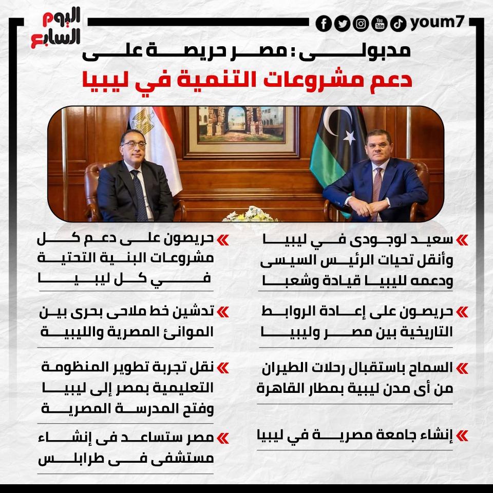تصريحات مصطفى مدبولى خلال زيارته لليبيا