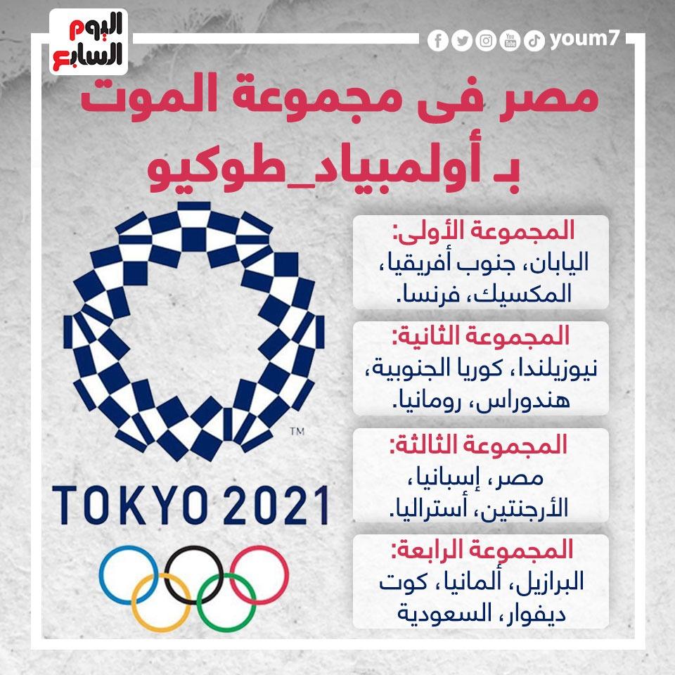 قرعة الأولمبياد