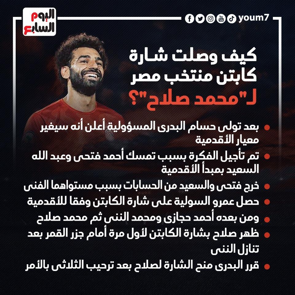 كيف وصلت شارة المنتخب لمحمد صلاح