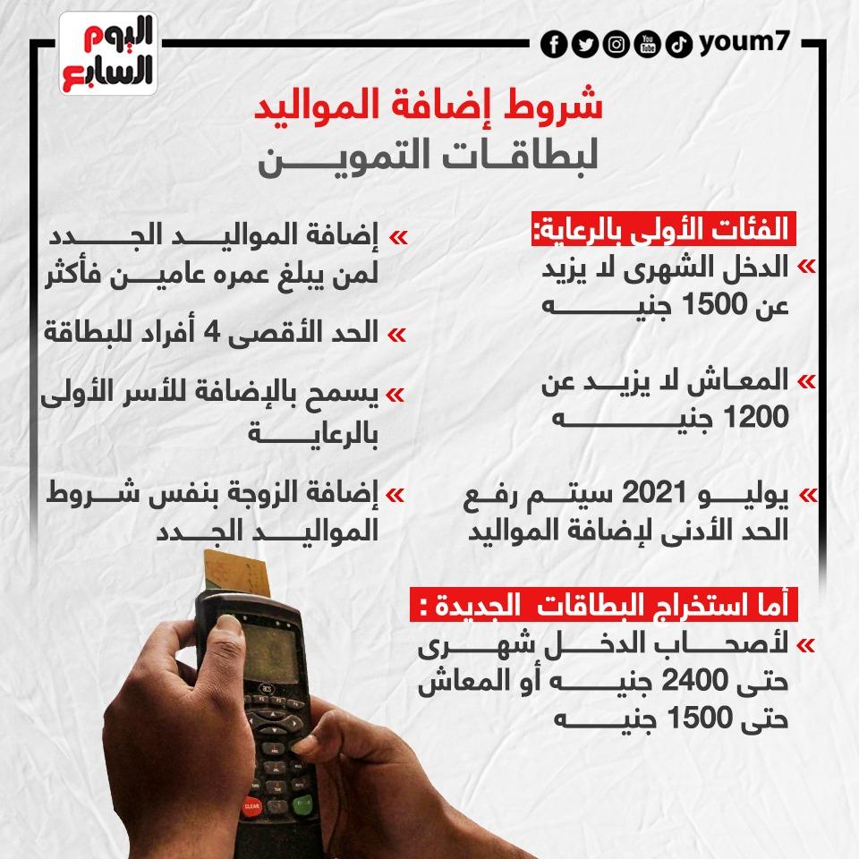 شروط إضافة المواليد للأسر الأولى بالرعاية ببطاقات التموين