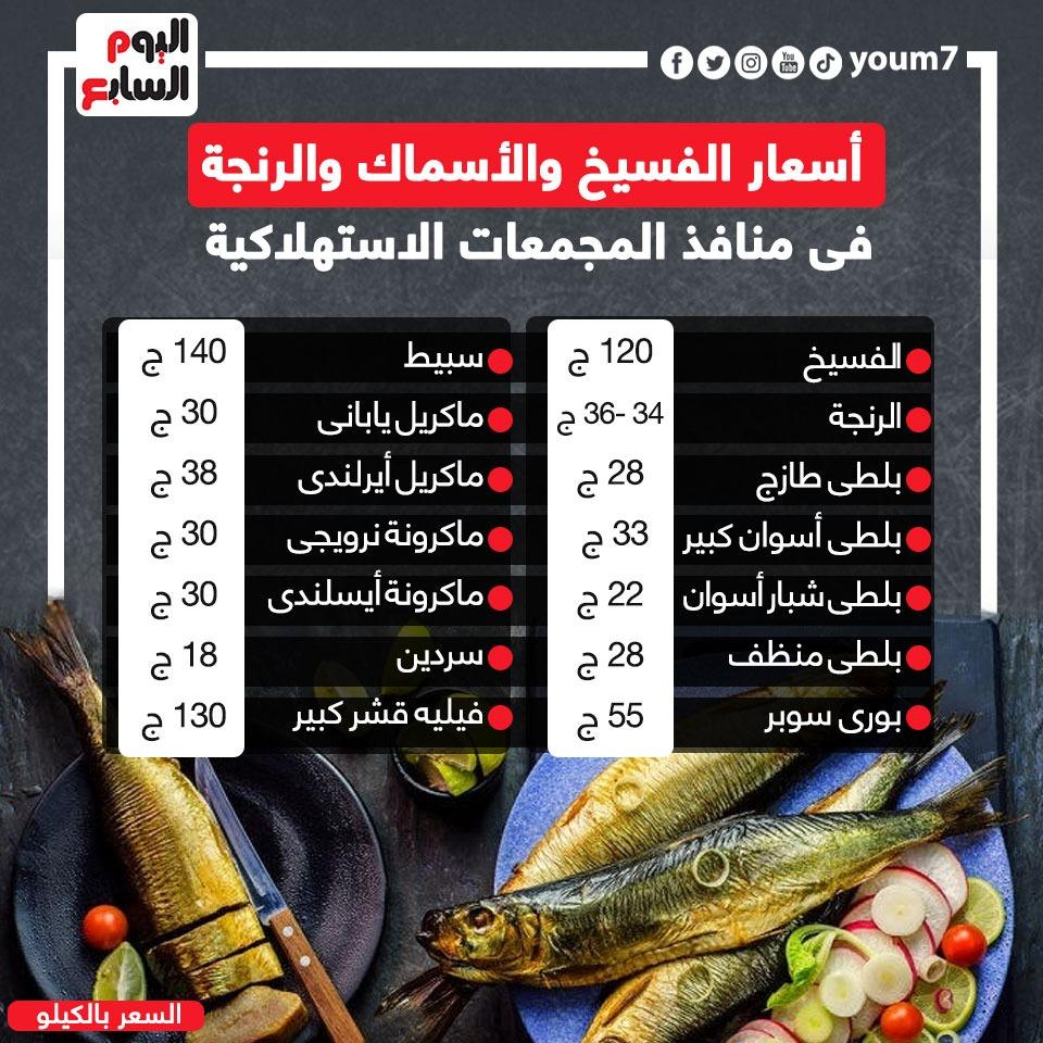 أسعار الفسيخ والأسماك والرنجة فى المجمعات الاستهلاكية