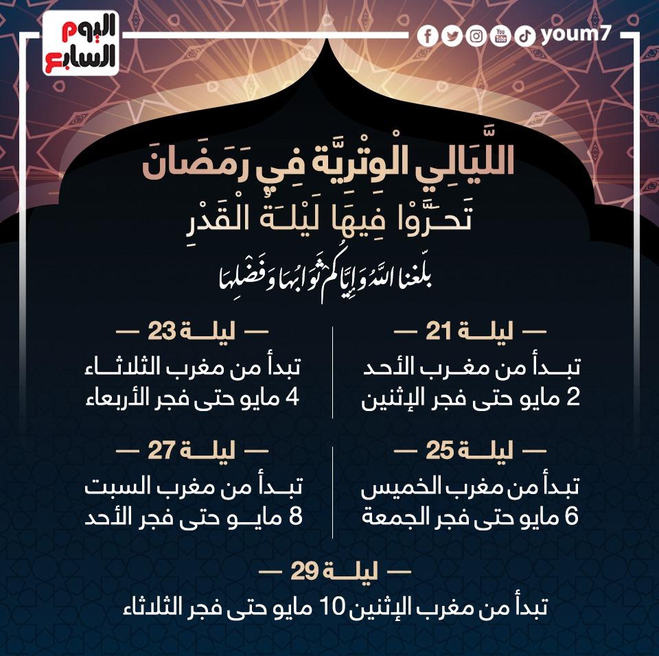 الليالى الوترية فى رمضان