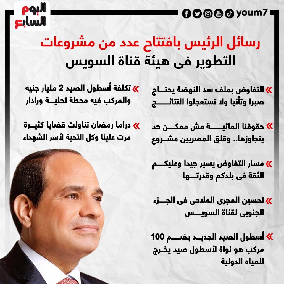 رسائل الرئيس بافتتاح عدد من مشروعات التطوير فى هيئة قناة السويس