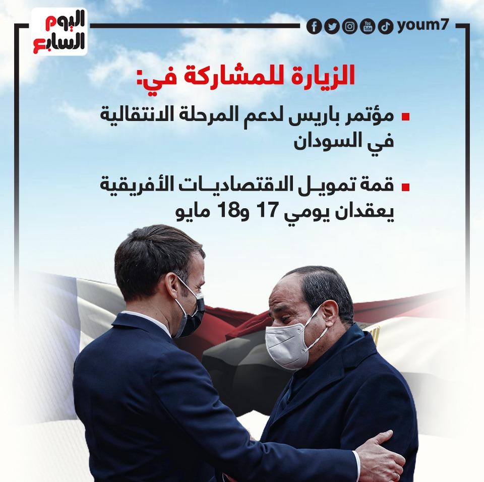 تفاصيل زيارة الرئيس
