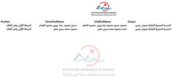 أسماء الطلبة المقبولين بالمدارس اليابانية للعام الدراسى المقبل (61)