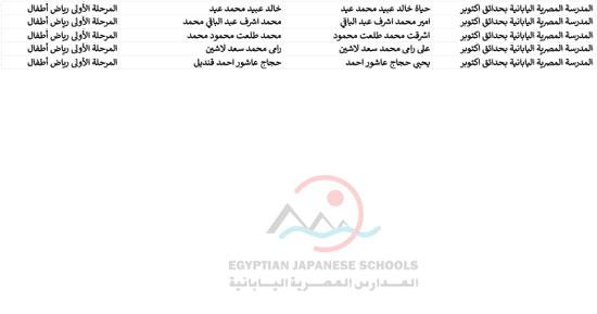 أسماء الطلبة المقبولين بالمدارس اليابانية للعام الدراسى المقبل (60)