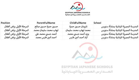 أسماء الطلبة المقبولين بالمدارس اليابانية للعام الدراسى المقبل (68)
