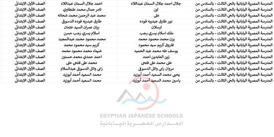 أسماء الطلبة المقبولين بالمدارس اليابانية للعام الدراسى المقبل (7)