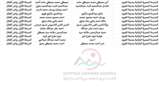 أسماء الطلبة المقبولين بالمدارس اليابانية للعام الدراسى المقبل (32)