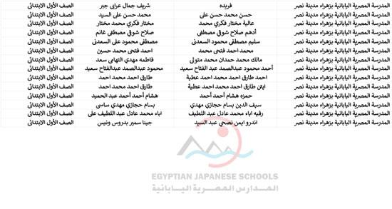 أسماء الطلبة المقبولين بالمدارس اليابانية للعام الدراسى المقبل (66)
