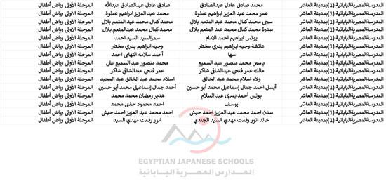 أسماء الطلبة المقبولين بالمدارس اليابانية للعام الدراسى المقبل (23)