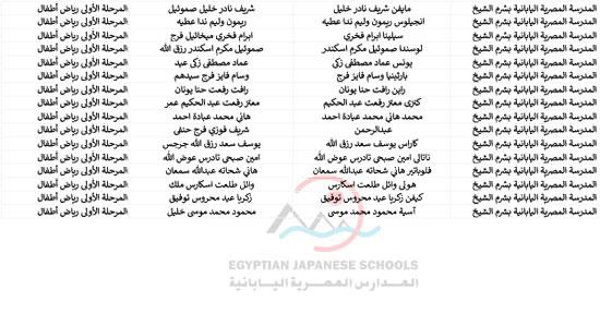 أسماء الطلبة المقبولين بالمدارس اليابانية للعام الدراسى المقبل (71)