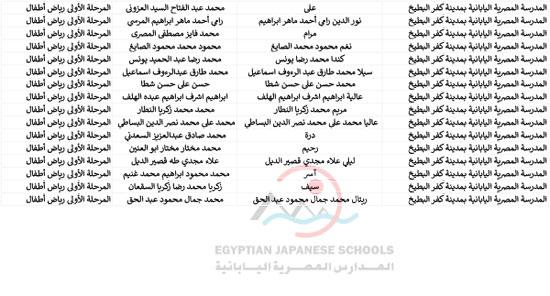 أسماء الطلبة المقبولين بالمدارس اليابانية للعام الدراسى المقبل (82)