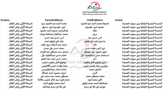 أسماء الطلبة المقبولين بالمدارس اليابانية للعام الدراسى المقبل (50)