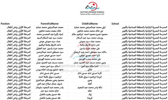 أسماء الطلبة المقبولين بالمدارس اليابانية للعام الدراسى المقبل (21)