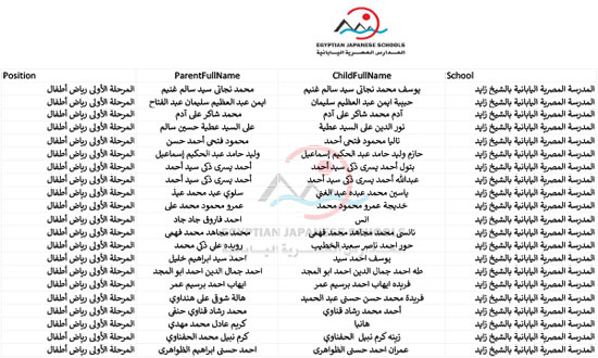 أسماء الطلبة المقبولين بالمدارس اليابانية للعام الدراسى المقبل (20)
