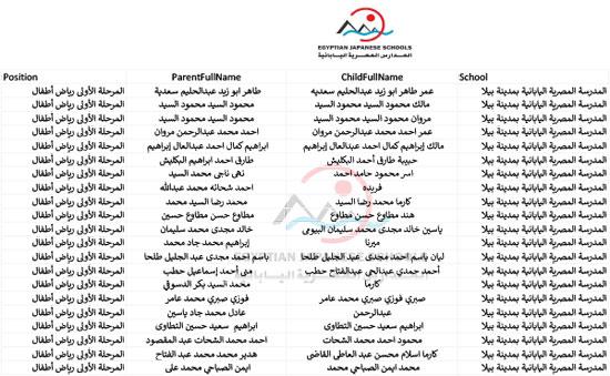 أسماء الطلبة المقبولين بالمدارس اليابانية للعام الدراسى المقبل (55)