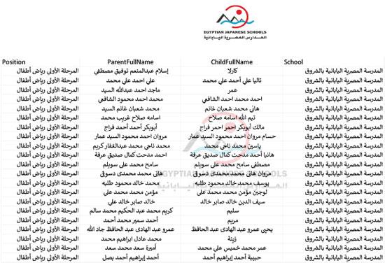 أسماء الطلبة المقبولين بالمدارس اليابانية للعام الدراسى المقبل (18)