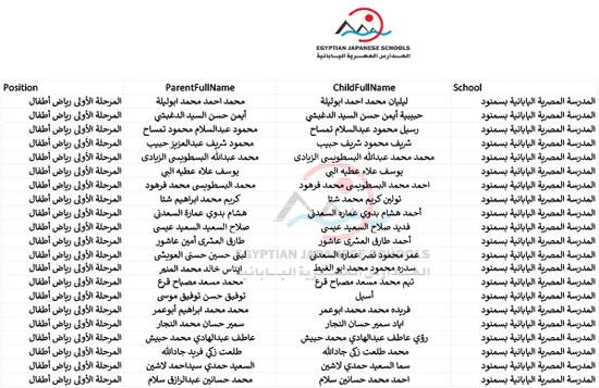 أسماء الطلبة المقبولين بالمدارس اليابانية للعام الدراسى المقبل (67)