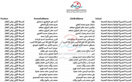 أسماء الطلبة المقبولين بالمدارس اليابانية للعام الدراسى المقبل (62)