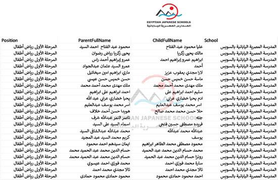 أسماء الطلبة المقبولين بالمدارس اليابانية للعام الدراسى المقبل (86)