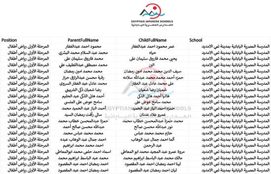 أسماء الطلبة المقبولين بالمدارس اليابانية للعام الدراسى المقبل (56)