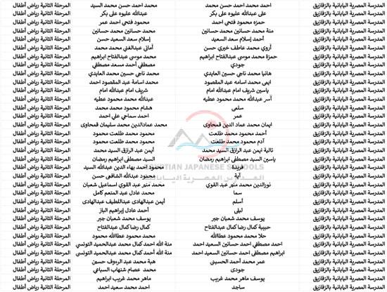 أسماء الطلبة المقبولين بالمدارس اليابانية للعام الدراسى المقبل (14)
