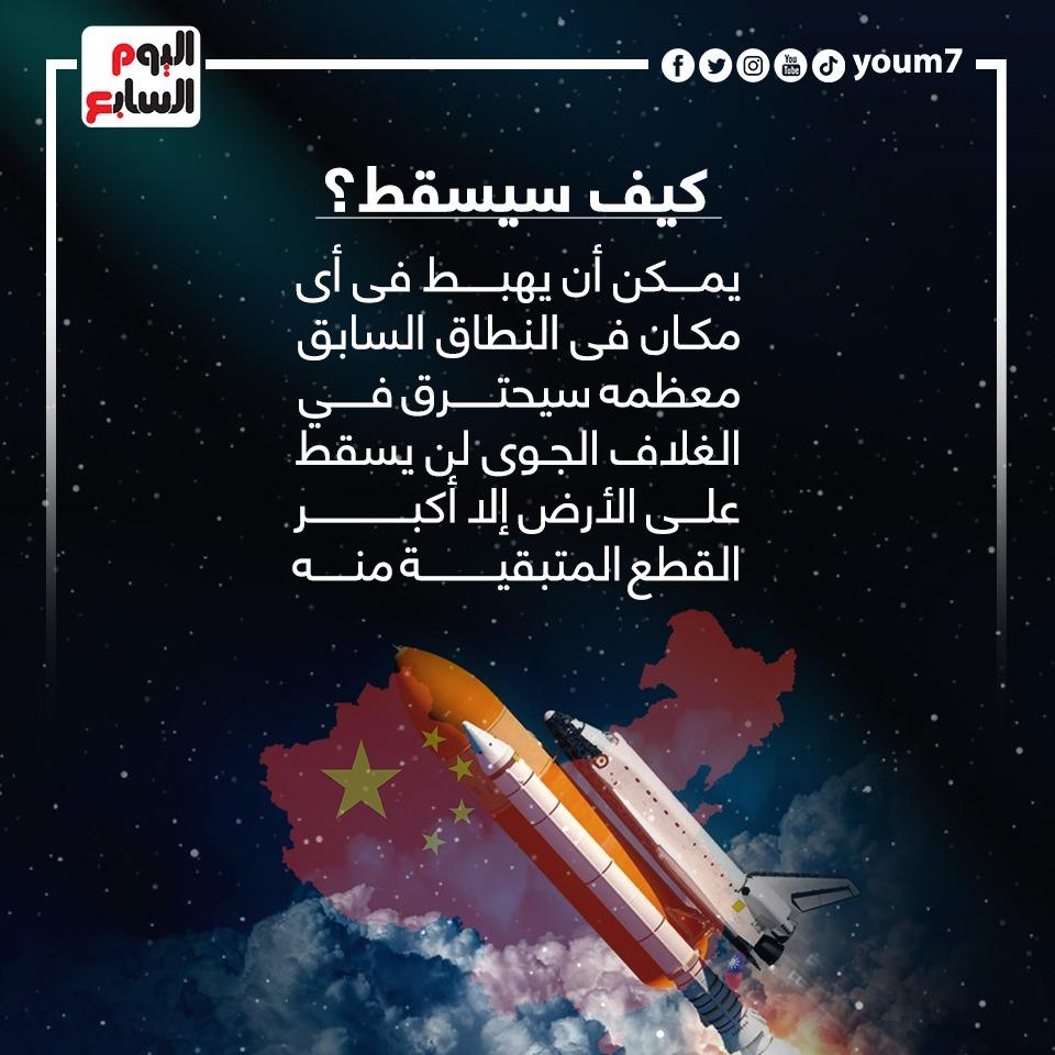 كبف سيسقط الصاروخ الصينى