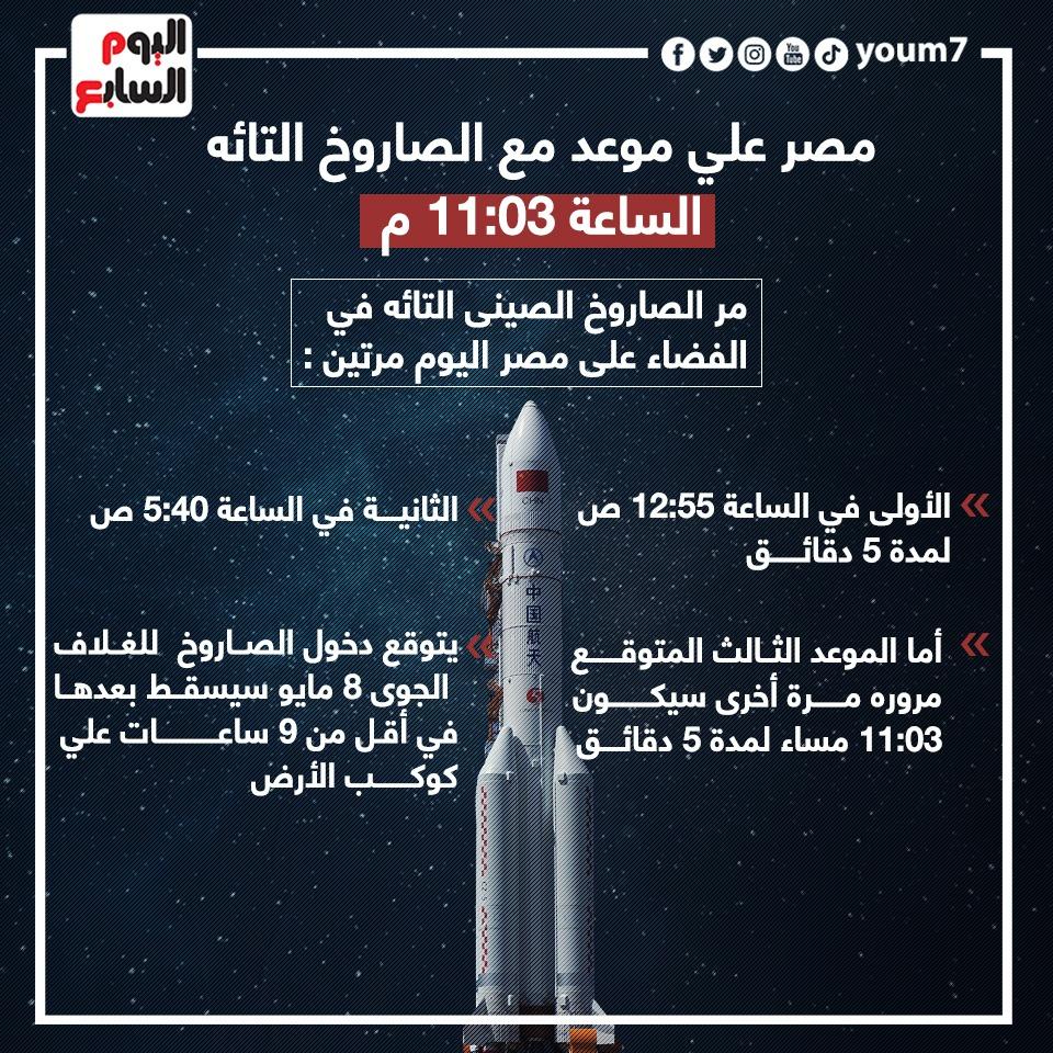 مصر على موعد مع الصاروخ التائه مساء اليوم