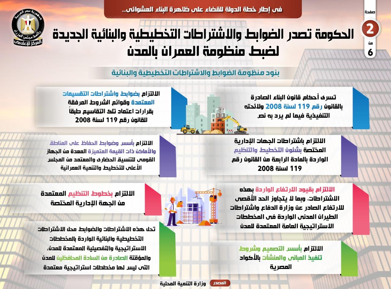 الضوابط والاشتراطات التخطيطية والبنائية الجديدة  (4)
