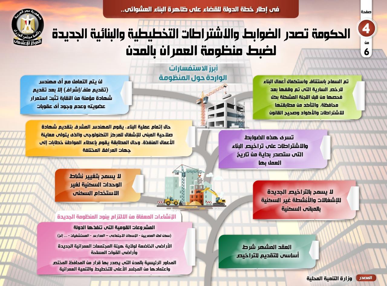 الضوابط والاشتراطات التخطيطية والبنائية الجديدة  (5)