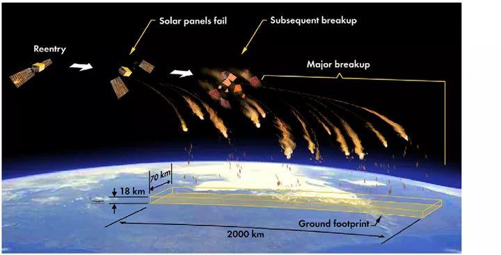 صور رصد حركة الصاروخ الصينى قبل سقوطه (4)