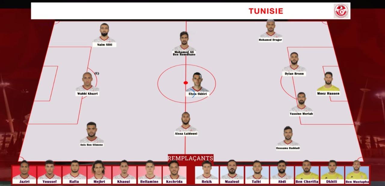 تشكيل تونس
