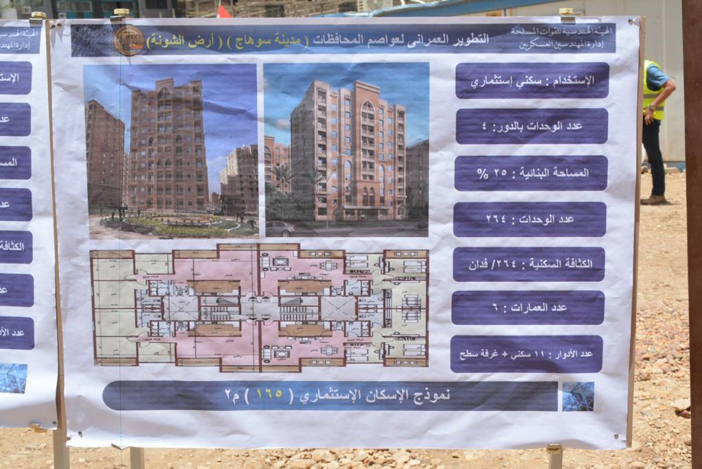 خريطة المشروع