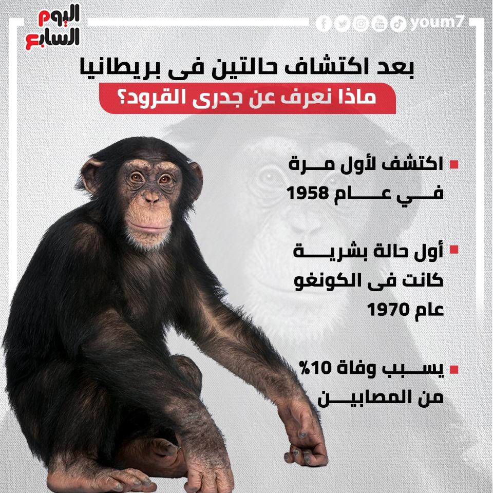 جدرى القرود (3)
