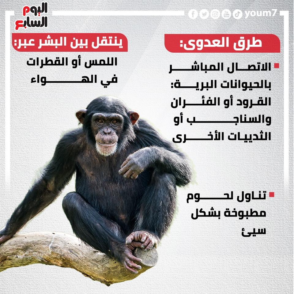 جدرى القرود (2)