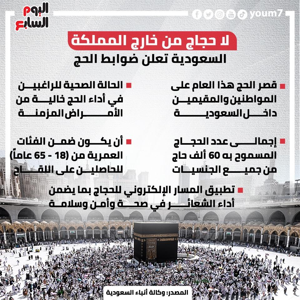 لا حجاج من خارج المملكة.. السعودية تعلن ضوابط الحج