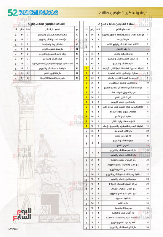 خرائط بأماكن جميع دور الناشرين المشاركين بمعرض القاهرة (5)