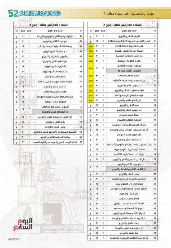 خرائط بأماكن جميع دور الناشرين المشاركين بمعرض القاهرة (4)
