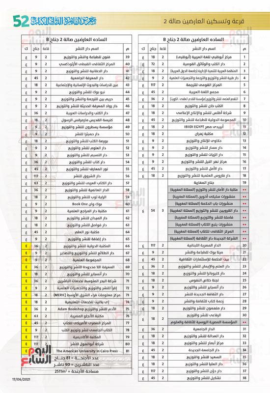 خرائط بأماكن جميع دور الناشرين المشاركين بمعرض القاهرة (6)