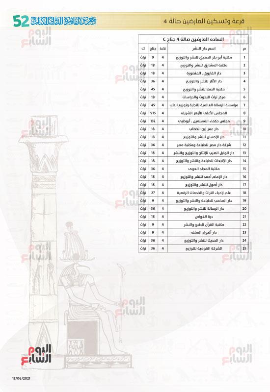 خرائط بأماكن جميع دور الناشرين المشاركين بمعرض القاهرة (13)