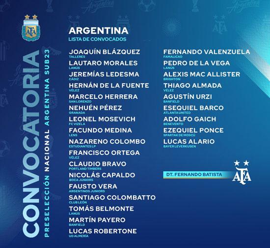 قائمة الأرجنتين الاولية