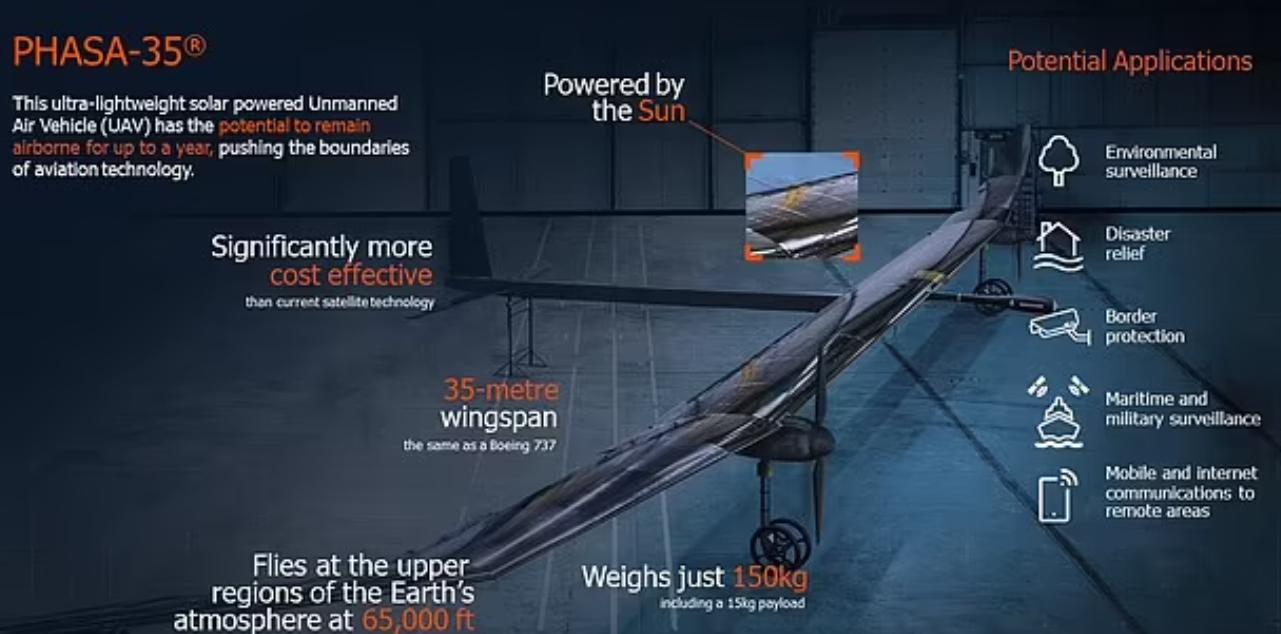 تصميم طائرة بدون طيار