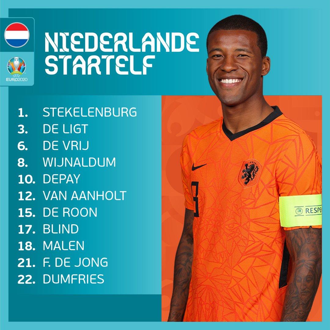 تشكيل منتخب هولندا