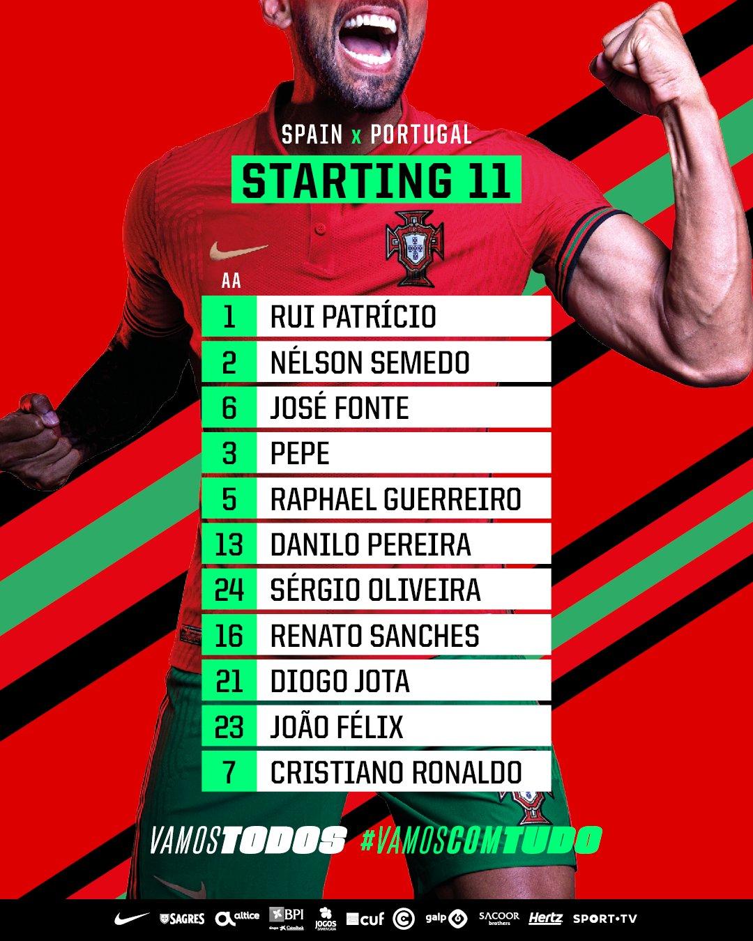 تشكيل منتخب البرتغال